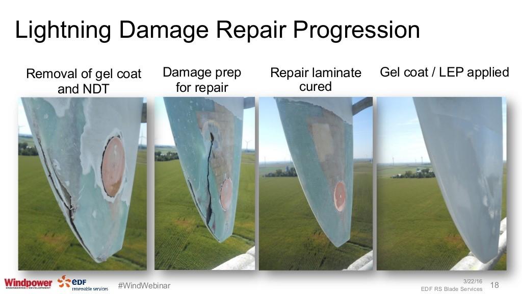damage-repair-progression