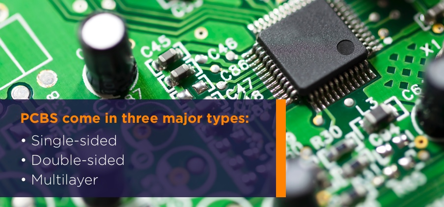 Pcb Failure Analysis Printed Circuit Board Tests Nts