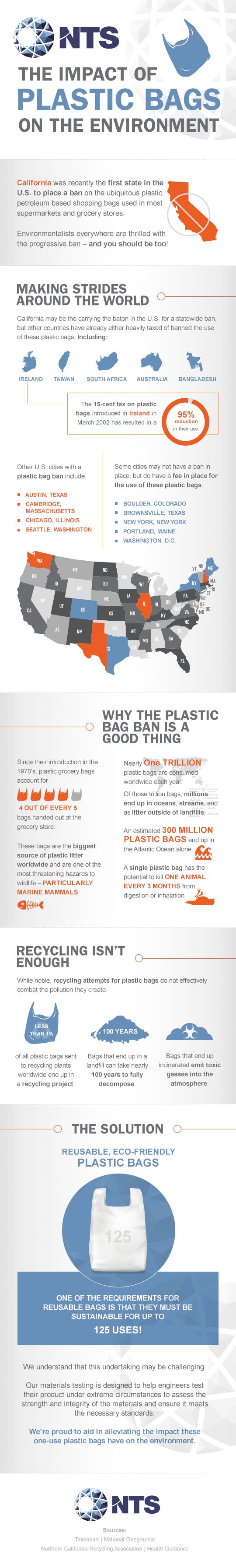 nts-plastic-bags