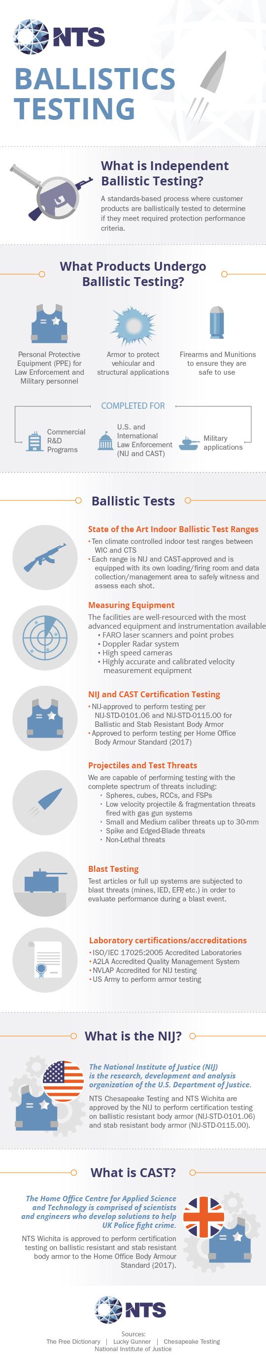 ballistics testing