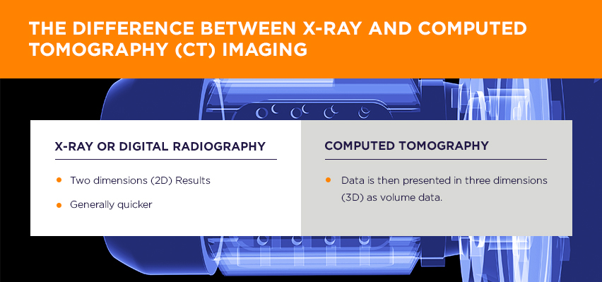 x-ray and ct imaging