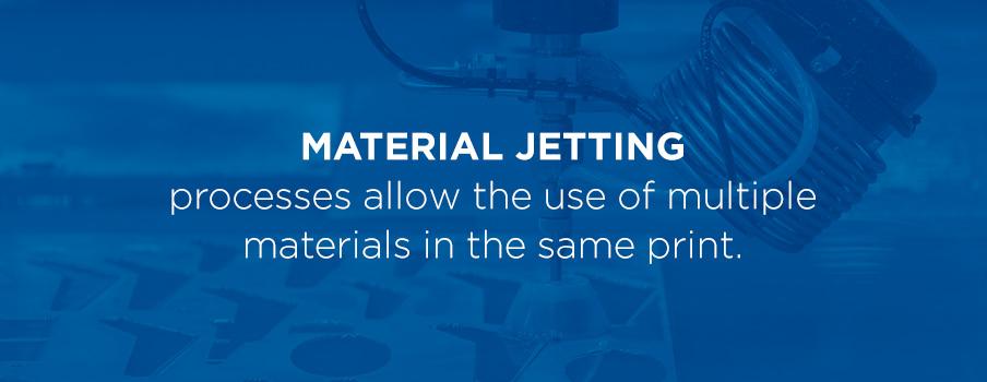 material jetting
