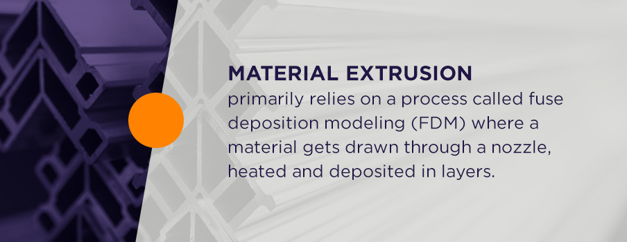 material extrusion