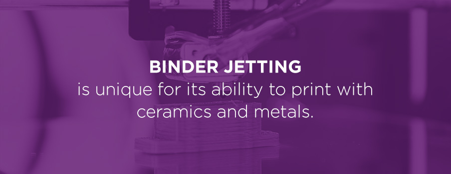 binder jetting