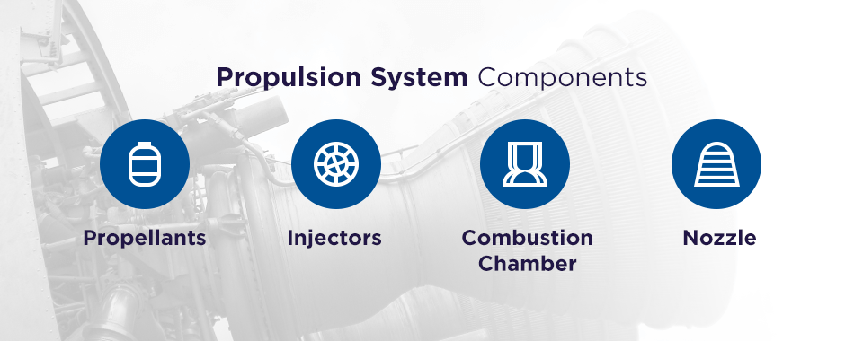 propulsion system components