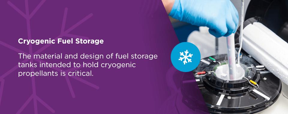 cryogenic fuel storage