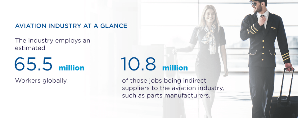 aviation at a glance