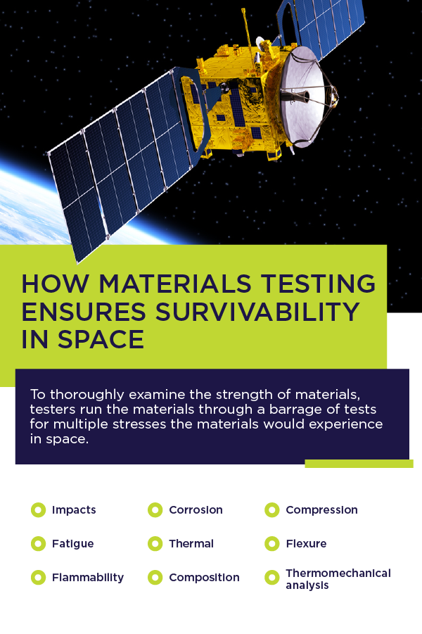 space materials testing