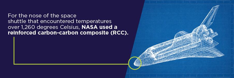 reinforced carbon carbon composite